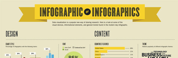 infographic on infographic